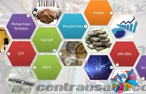 Cara dan Jenis Investasi Reksadana Beserta Keuntungan