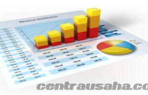 Strategi menghemat biaya ongkos produksi untuk bisnis UKM