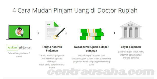 Pinjaman Online Cepat Cair Melalui Doctor Rupiah