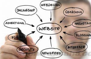 Membuat website dan blog untuk bisnis dan usaha