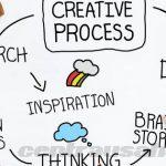 Mencari ide kreatif untuk memulai bisnis usaha