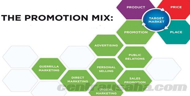 Jenis promosi dan biaya tarif beriklan di media TV