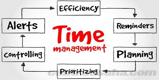 Manajemen waktu yang baik untuk pengusaha
