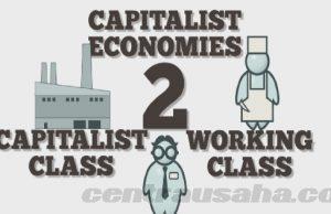 Sistem Ekonomi Kapitalis: Pengertian, Ciri-ciri, dan Contohnya