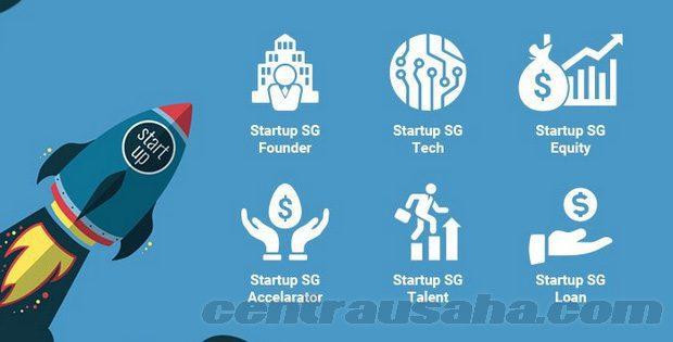 Pengertian, Ciri-ciri, serta Contoh dari Bisnis Startup yang Ada di Indonesia