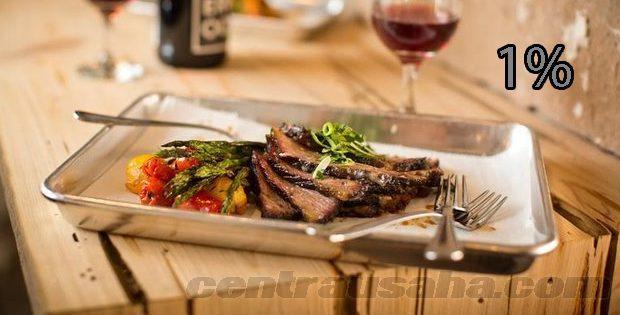 Menghitung pajak restoran dan rumah makan